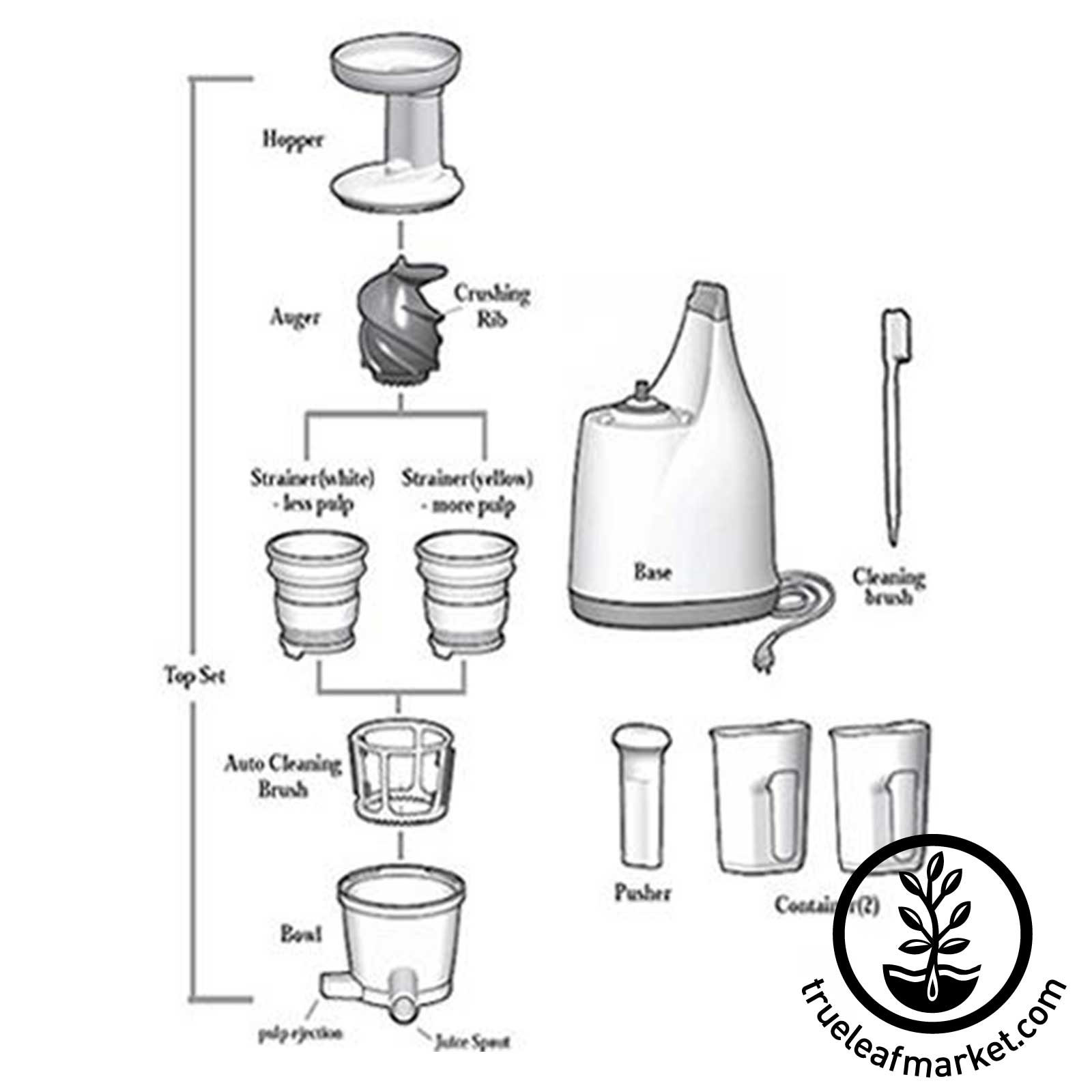 Omega VRT350 HD Juicer Parts Diagram